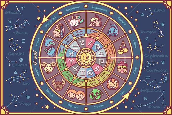 Мужской гороскоп